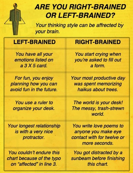 left-brained the human brain brain right-brained - 7360817920