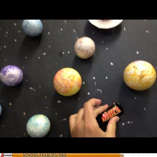 diagram Mars space planet - 7368449792