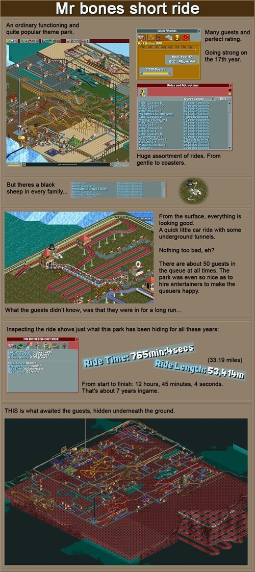 roller coaster tycoon,roller coasters,video games,amusement parks