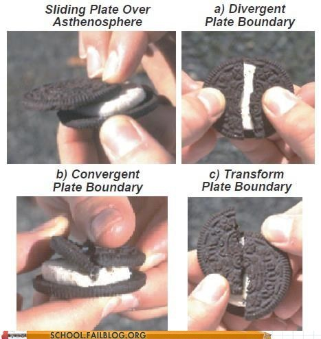 Fun way to learn about geology using pictures of a broken Oreo's cookie.