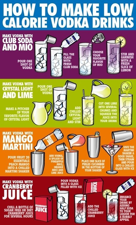 calories infographics vodka - 7377410304