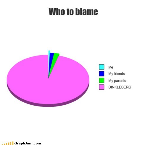 dinkleberg,blame