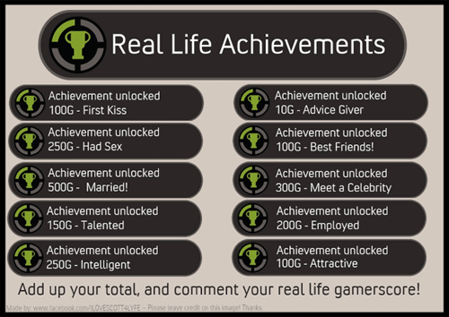 gamerscore IRL video games achievements - 7380420608