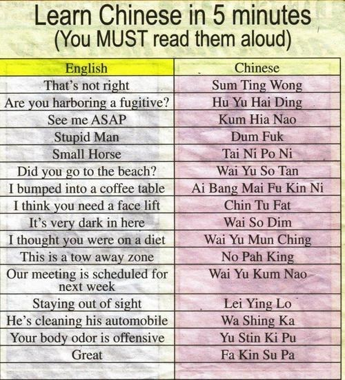 phonetic english chinese