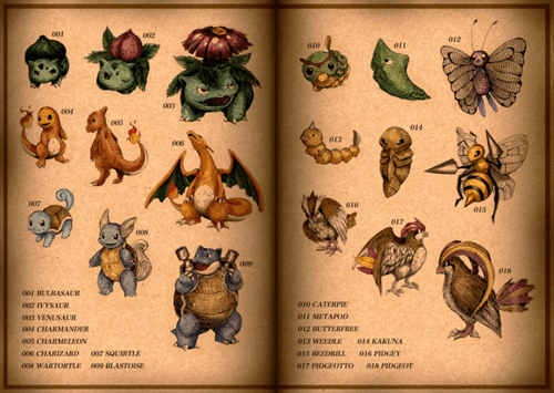 pokedex Pokémon art - 7405521408