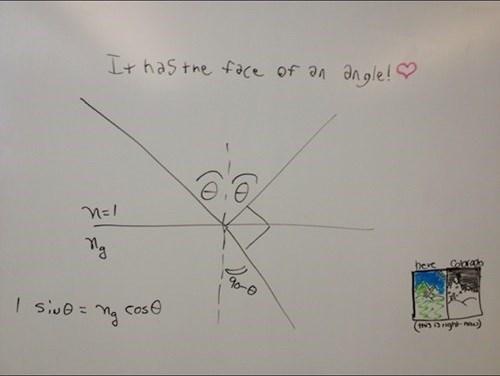 acute Angles puns math funny - 7411394560