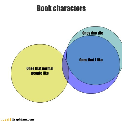 booze dead characters books fictional