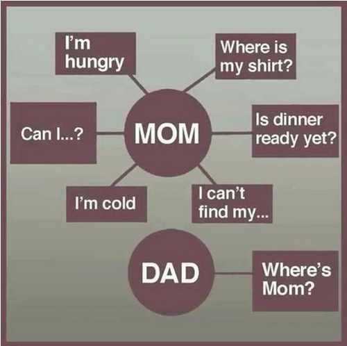 ask your mother,dinner,mom and dad,parenting