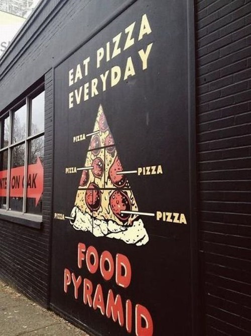 sign,pizza,food,food pyramid