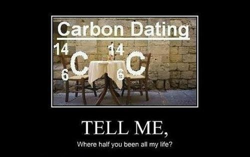 carbon carbon dating - 7415532032