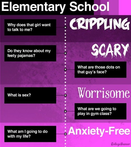 elementary school anxiety college humor - 7415738368