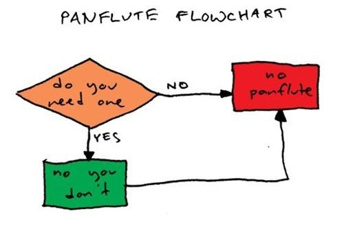 wtf,panflute,flowchart