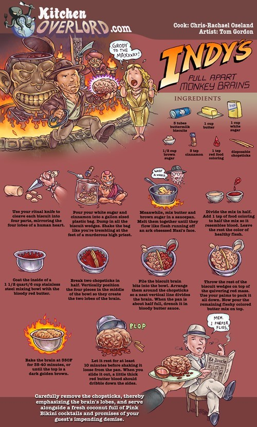 Indiana Jones recipes food noms - 7432179968