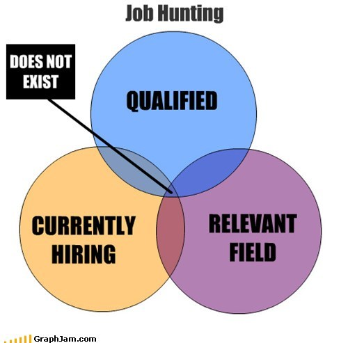 job hunting funny unemployed - 7432842496