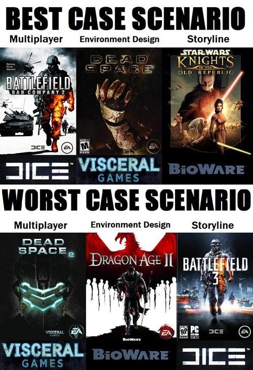 star wars EA video games - 7434791936