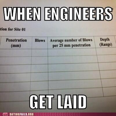 engineers,school,accidental sexy,puns,funny,dating