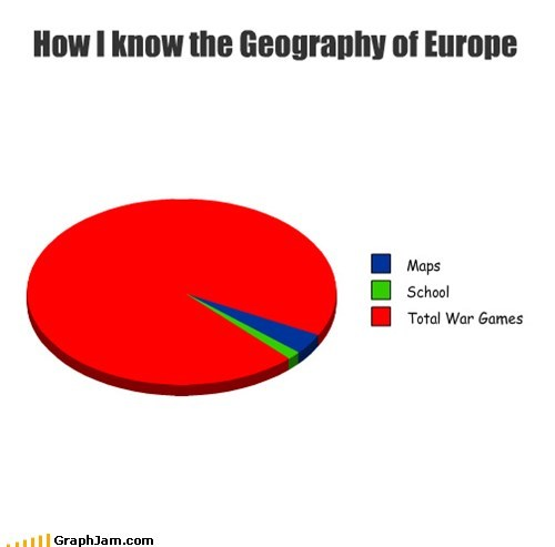 europe total war graphs funny Maps