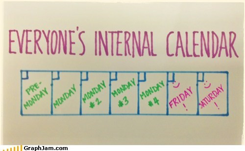 calendar,FRIDAY,graphs,funny