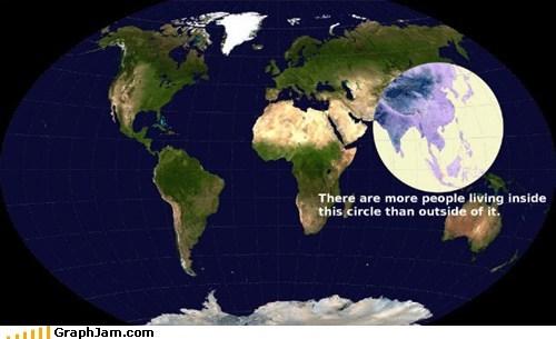 charts Population Density graphs - 7443093248