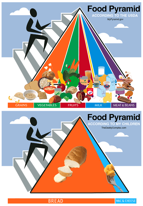 Chart nutrition food funny parenting