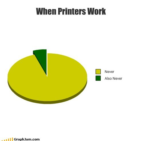 printers graphs funny - 7449717248