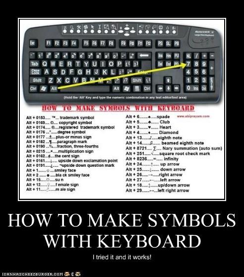 How To Make Symbols With Keyboard Cheezburger Funny Memes