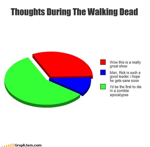 zombie zombie apocalypse graphs funny The Walking Dead - 7453660672