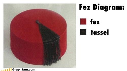 FEZ graphs funny tassel