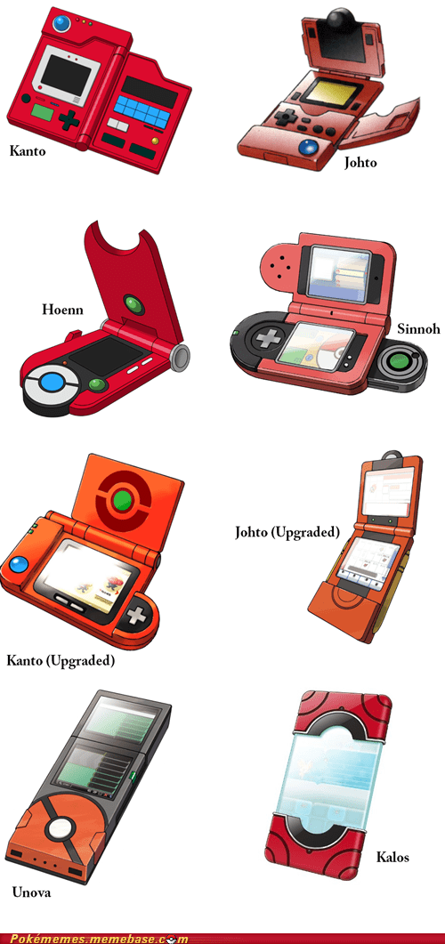 Which Pokedex design do you like the most?