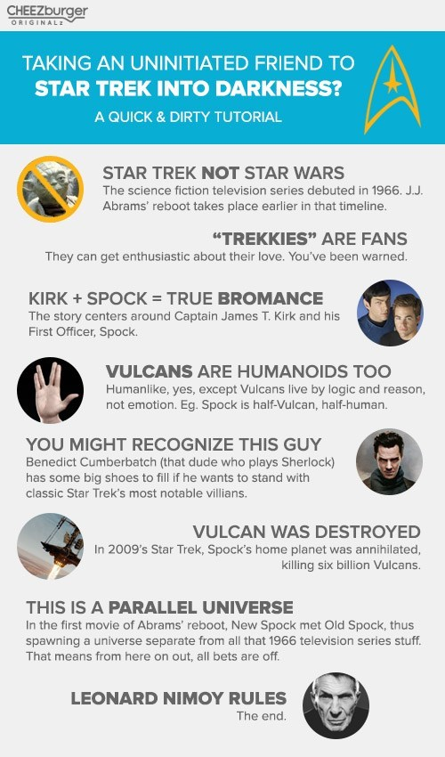 scifi Star Trek infographic - 7462873856