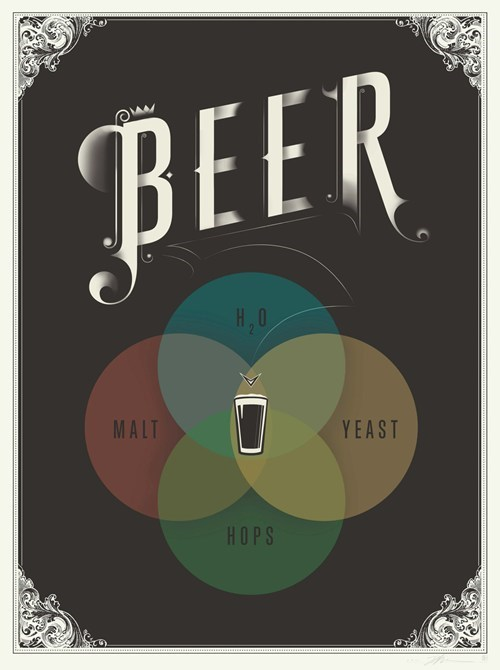 beer awesome venn diagram ingredients funny - 7463056640