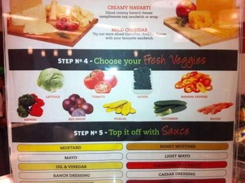 sign food food pyramid funny bacon - 7463739136