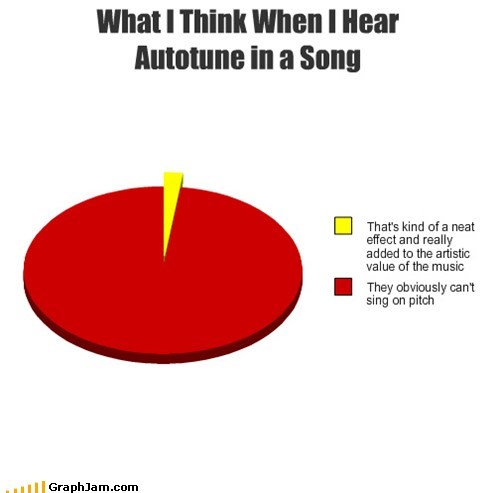 What I Think When I Hear Autotune in a Song