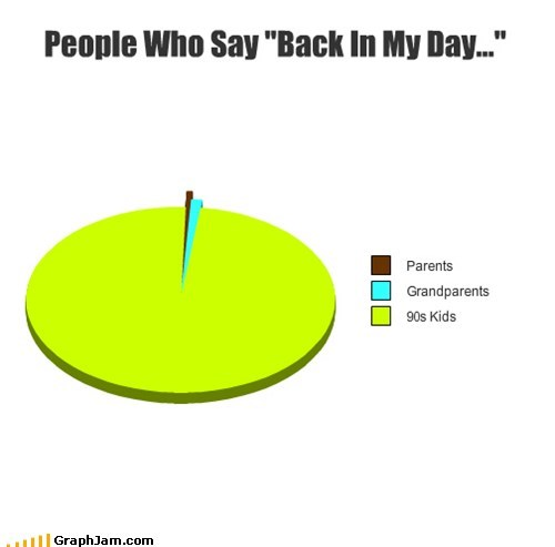 nostalgia 90s kids back in my day graphs funny - 7475198208