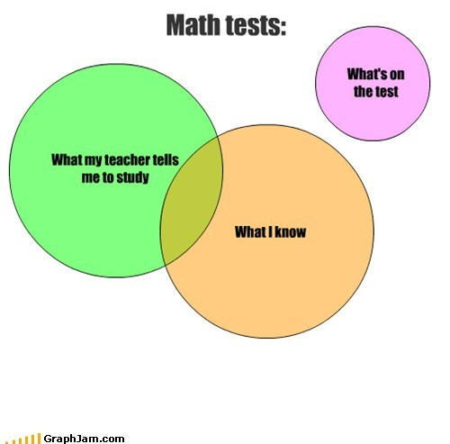 studying tests math tests venn diagram graphs math funny