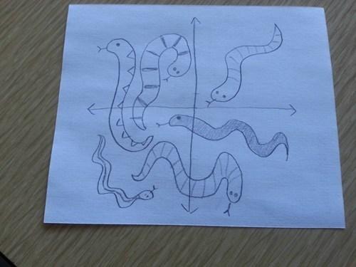 cartesian coordinates snakes on a plane puns Samuel L Jackson math funny - 7479414272