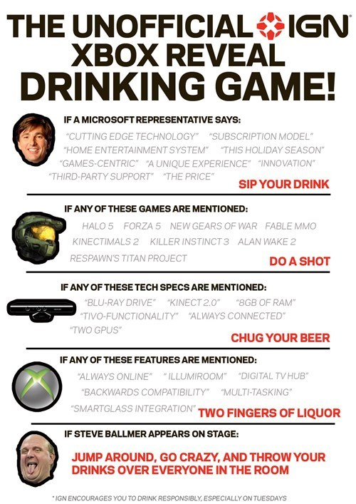 IGN microsoft xbox reveal funny drinking games