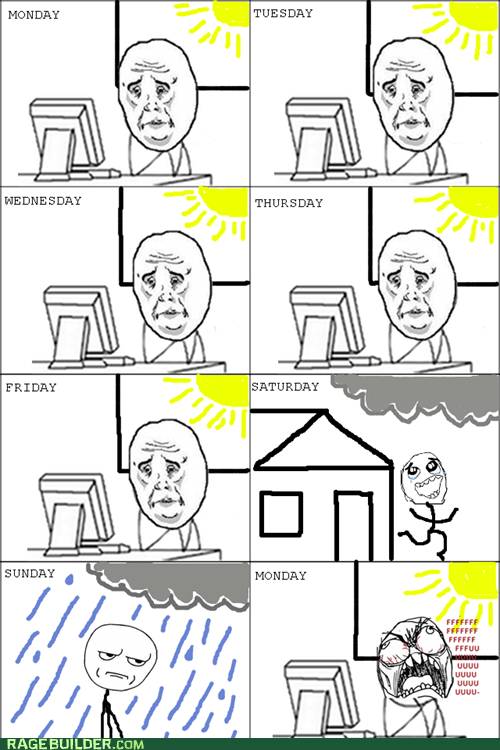 clouds,weather,sunny,Okay,rain
