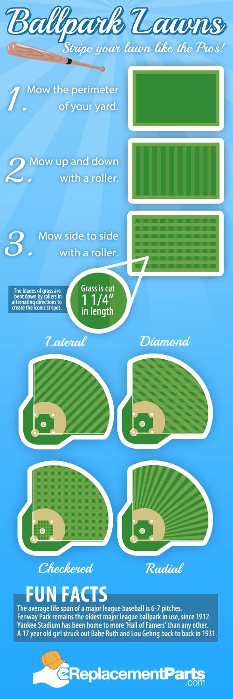 Ballpark Lawn - Stripe you lawn like the Pros!