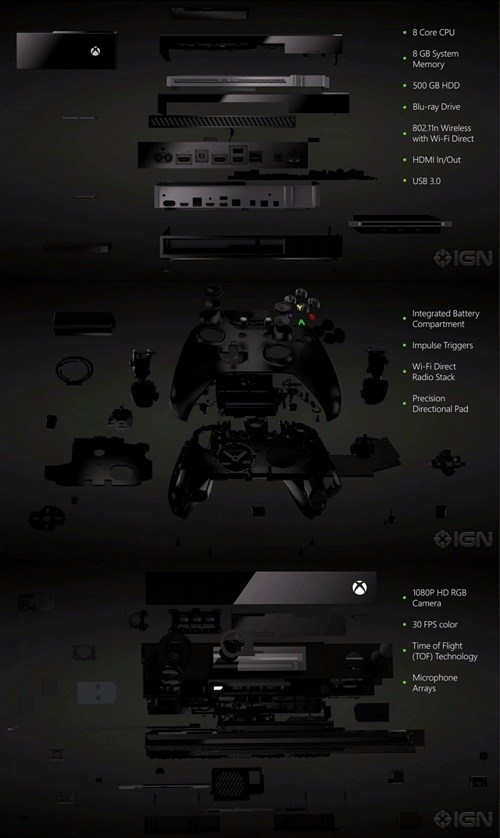 news microsoft xbox reveal specifications xbox one - 7485731072