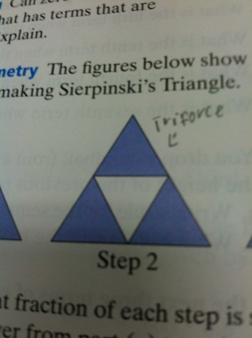 legend of zelda,triforce,video games,math,funny