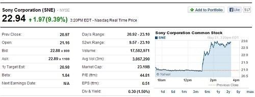 news Sony microsoft xbox reveal stock xbox one