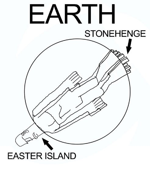 easter island world map geography stonehenge funny earth