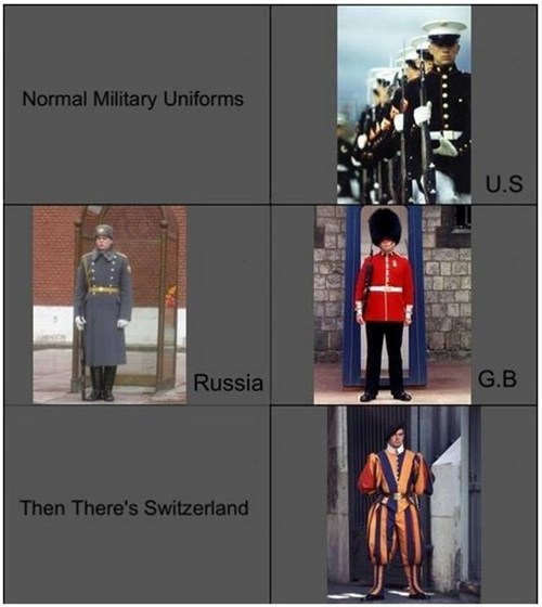 Switzerland,uniforms,military,funny