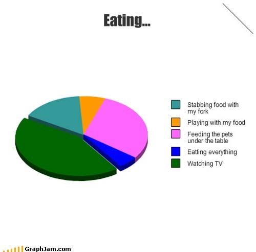 Eating...