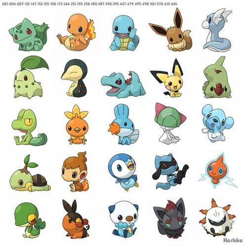 Pokémon art cute - 7494733312