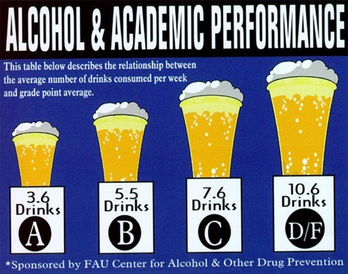 drinks grades funny college - 7515529984