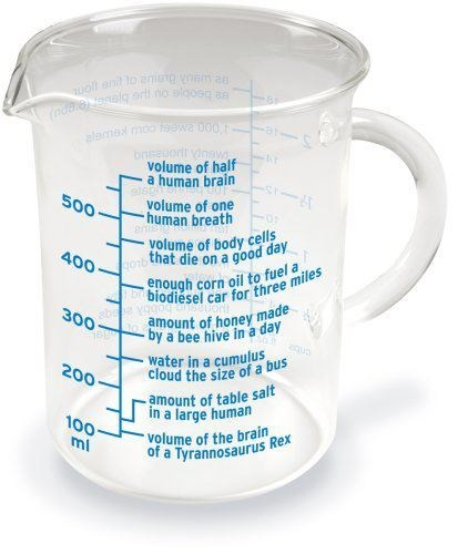 beaker cool units of measure science funny - 7522060800