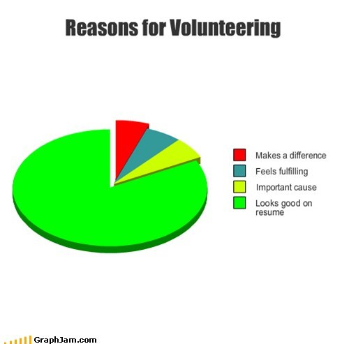 pie charts volunteering graphs funny - 7524813056