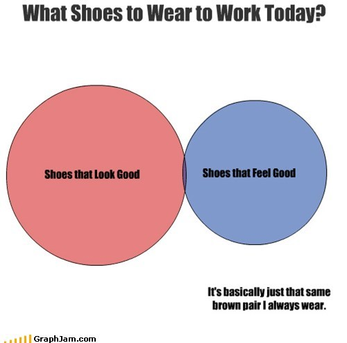 shoes venn diagrams graphs funny